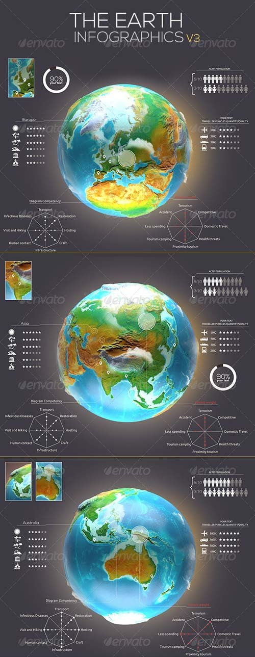 GraphicRiver Earth Infographics Travel v3