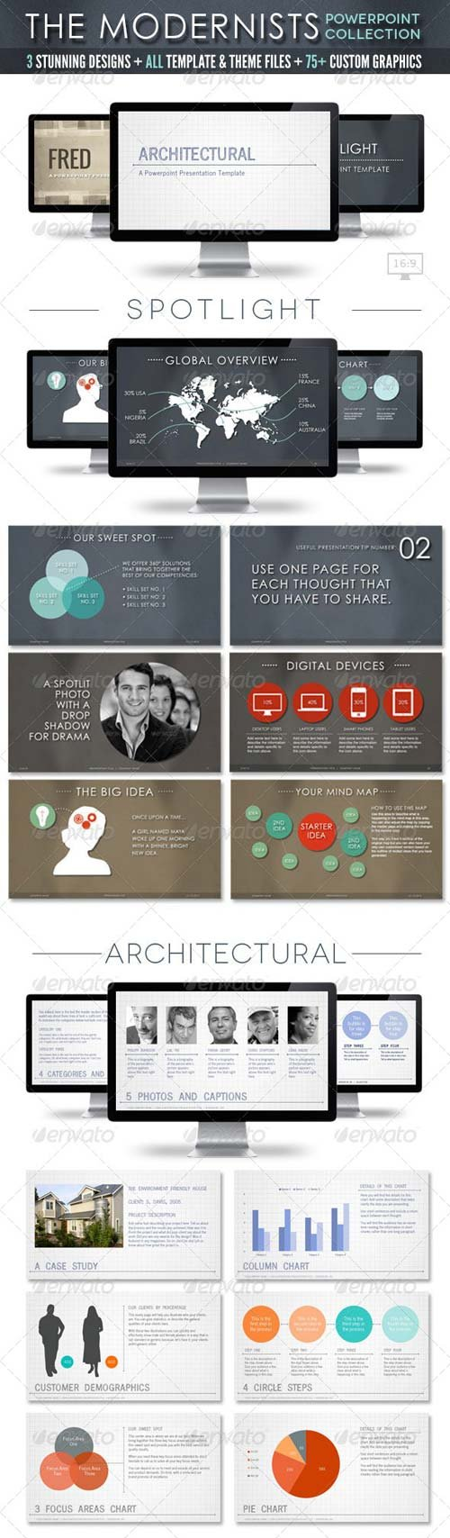 GraphicRiver The Modernists Collection - Powerpoint Templates