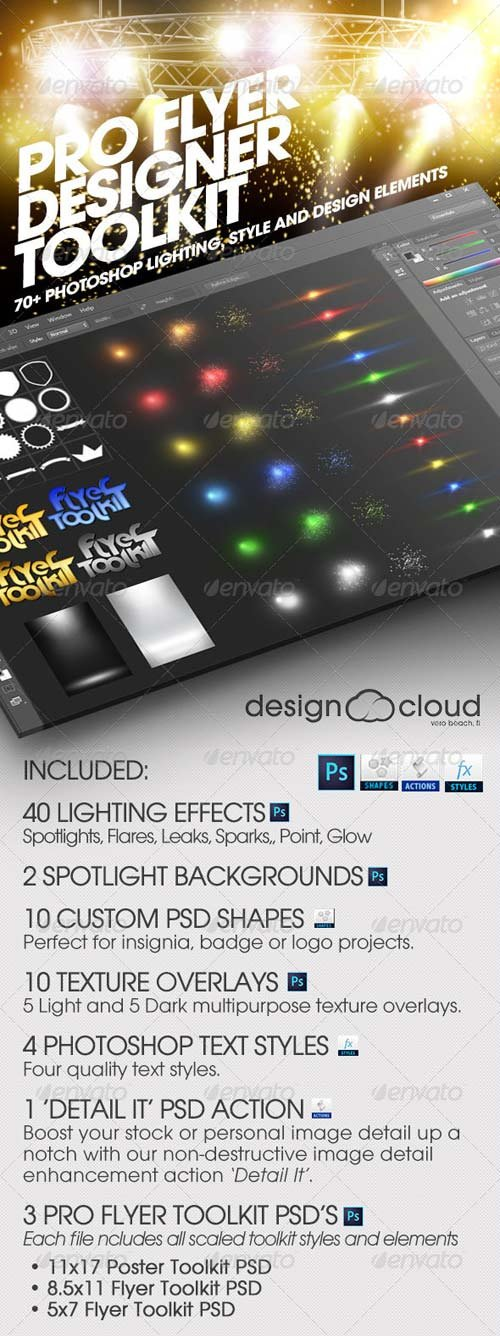 GraphicRiver Pro Flyer Designer Toolkit