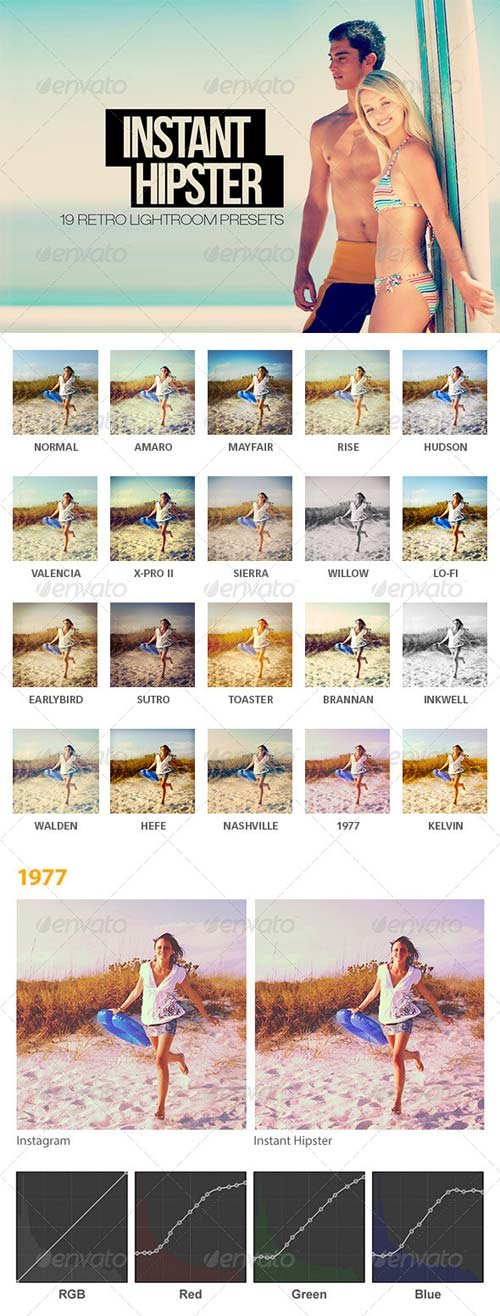GraphicRiver Instant Hipster - 19 Retro Effects