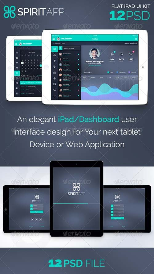 GraphicRiver SpiritApp - Flat iPad App UI Kit
