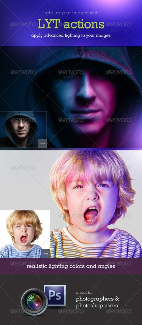 GraphicRiver LYT Actions